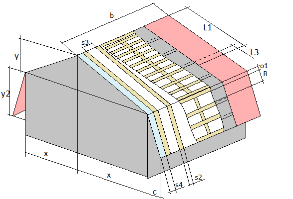This Online Application Provides The Accurate And Reliable Estimation Of  The Gambrel Roof Including The Square Of The Roof, Amount And Square Of The  ...