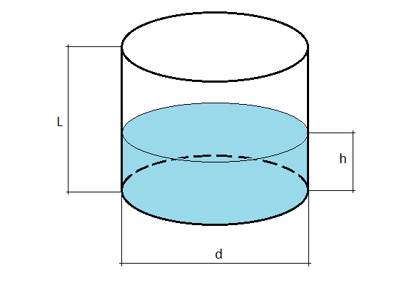 кадры, огромные калькулятор расчета жидкости в горизонтальной бочке цистерне цилиндре стройке
